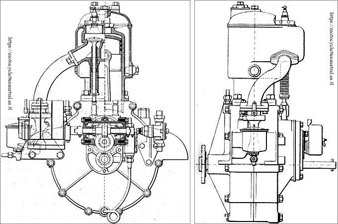 Aster, moteur 9CV pour voiturettes, coupe