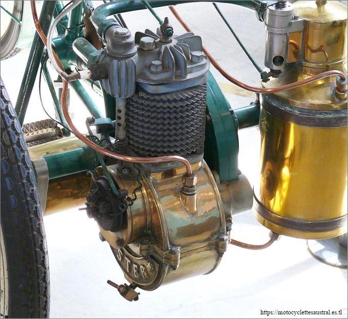 moteur Aster refroidi à air, avec carburateur