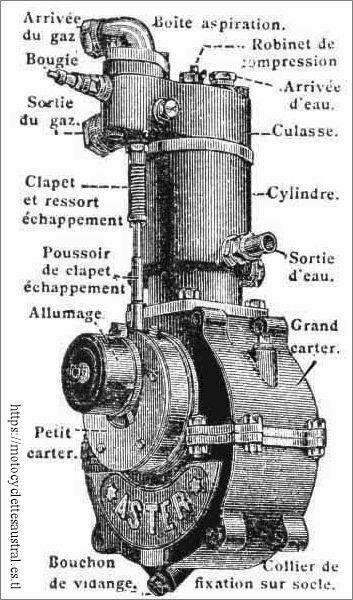 moteur Aster refroidi à l'eau
