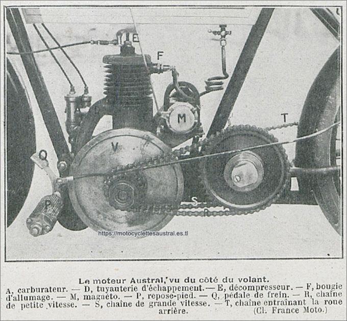 La motocyclette Austral type B de 1914 à transmission par chaîne. Le système de démultiplication
