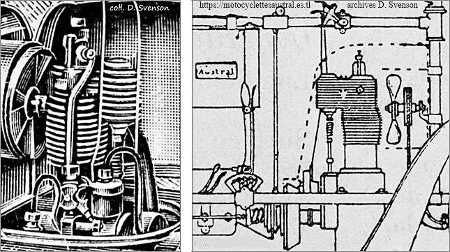 moteur Austral refroidi à air