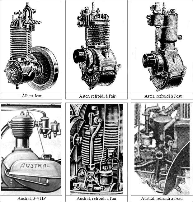 synopsis des moteurs utilisés sur les véhicules Austral 1