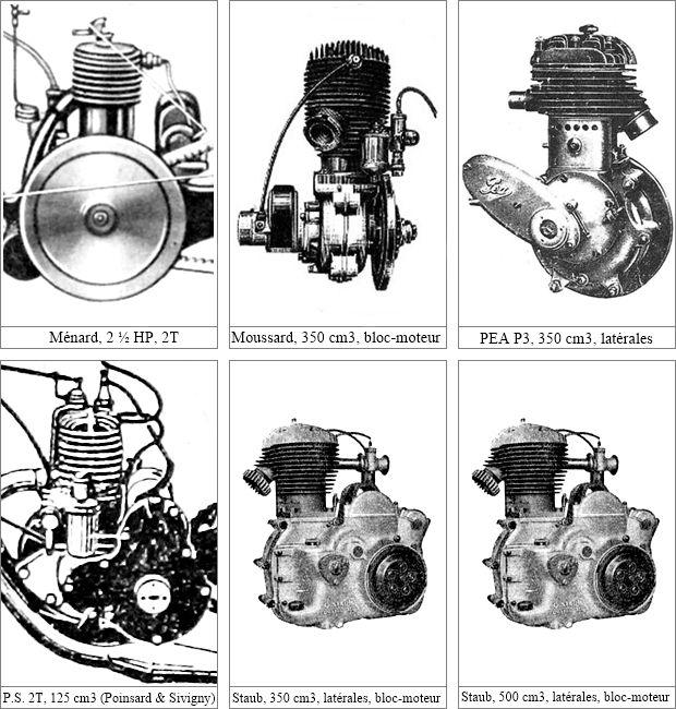 synopsis des moteurs utilisés sur les véhicules Austral 4