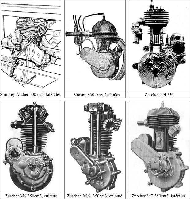 synopsis des moteurs utilisés sur les véhicules Austral 5