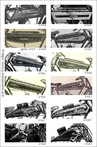 tableau des formes des réservoirs des motos Austral