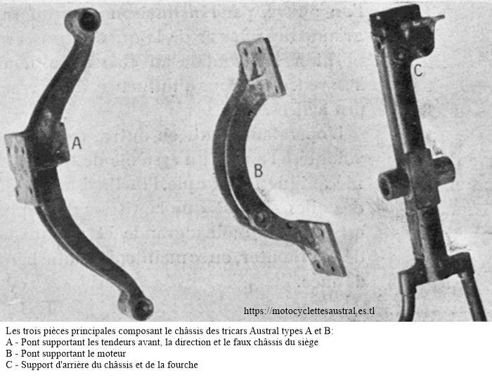 les trois éléments principales du châssis d'un tricar Austral type A ou B