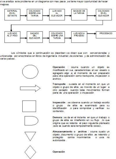 Administracioncontabilidadlogistica diagrama de procesos o de flujo una vez hecho el diagrama general de todo un sistema procedimiento o instructivo conviene examinarlo y resolver el problema de una de sus partes como un ccuart Images