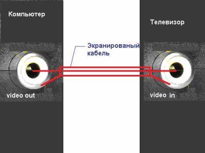 Железяки - telecomp: http://optron.ru.gg/telecomp.htm