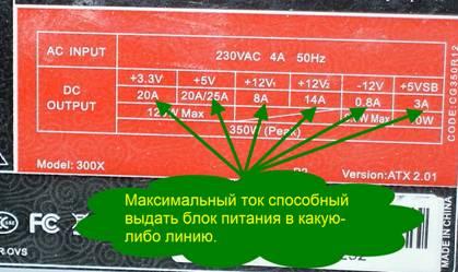 таблица токов и напряжений