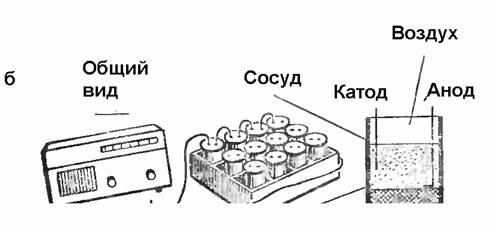 биологическая батарея