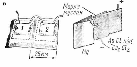 наливной элемент