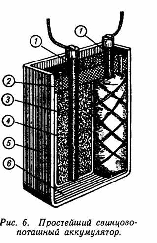свинцово-поташный аккумулятор