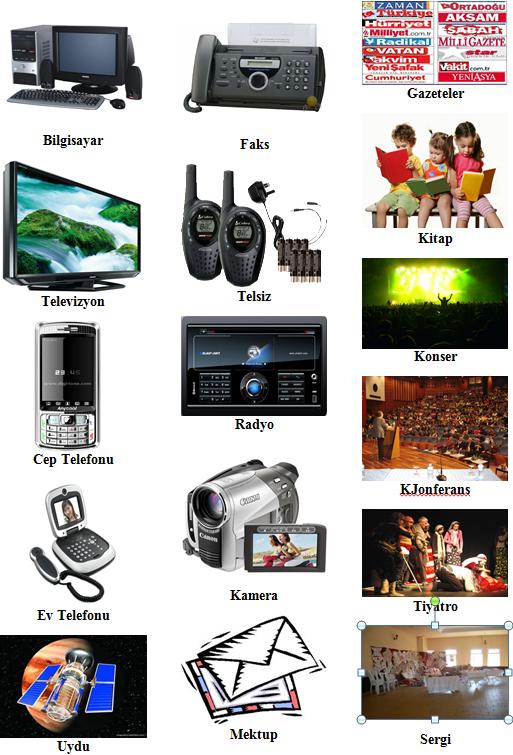 Kitle iletişim araçları
