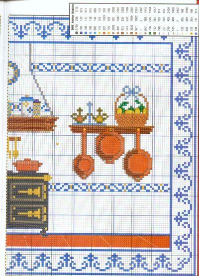 patrones de punto de cruz gratis cocina antigua