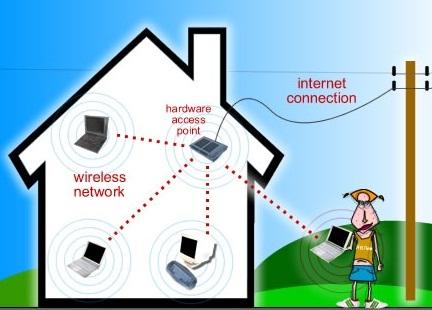 Dr computer cr como instalar una red inalambrica wifi en - Pasos a seguir para construir una casa ...