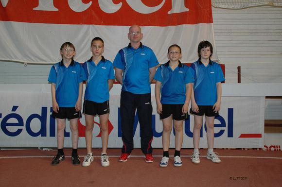 Ping Saint Jean 45 Tennis De Table Loiret 45 Interclubs 2010 2011