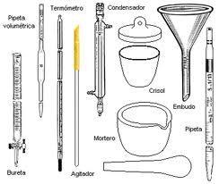 El mundo maravilloso de la qu mica instrumentos de for Equipo mayor y menor de cocina pdf