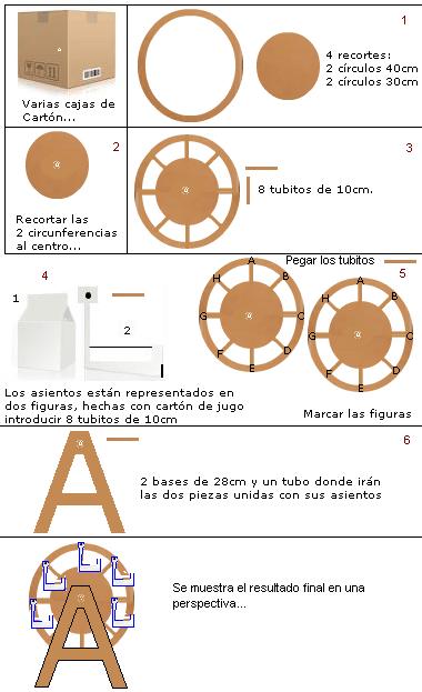 Modelo en carton maqueta de rueda chicago