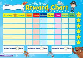 kids reward charts: Rewardsystemforkids kids behavior chart
