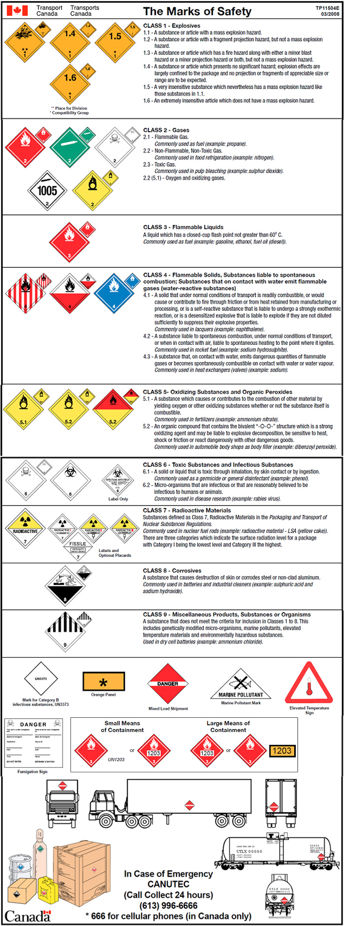 Truck driver worldwide dangerous goods safety is our first priority concerning our employees goods environment and every other party involved in or around our business buycottarizona