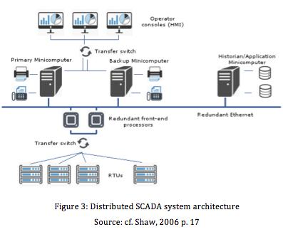 securing-scada
