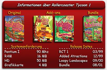 Informationen über Rollercoaster Tycoon 1
