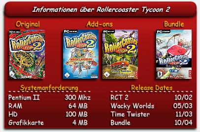 Informationen über Rollercoaster Tycoon 2