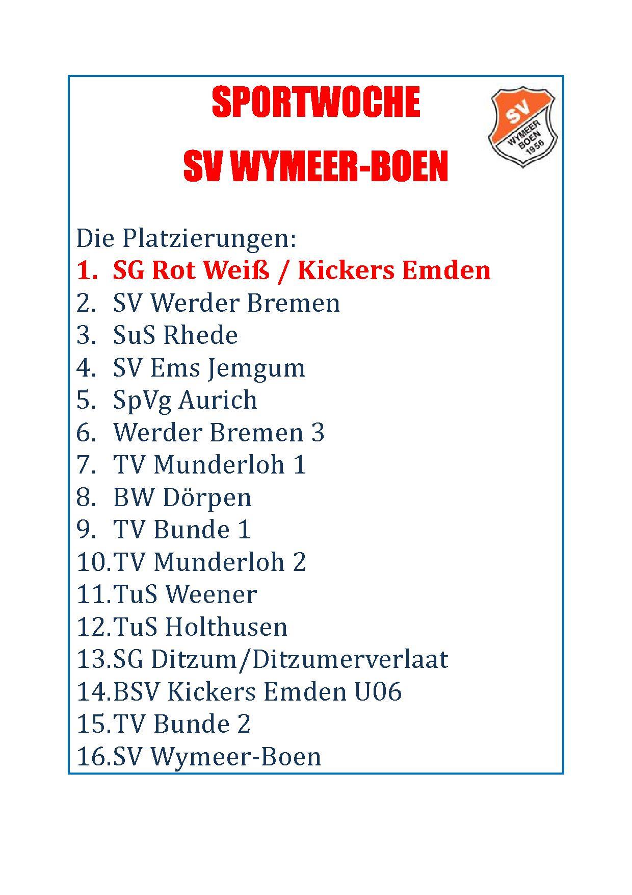 Homepage der G-Junioren der SG Rot-Weiß/Kickers Emden
