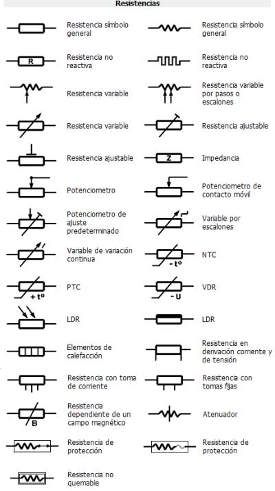 Simboloselectricos Simbolos Electricos