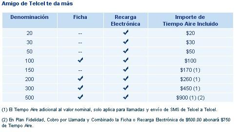 https://img.webme.com/pic/s/solucionesinteligentestae/telpromociones.jpg