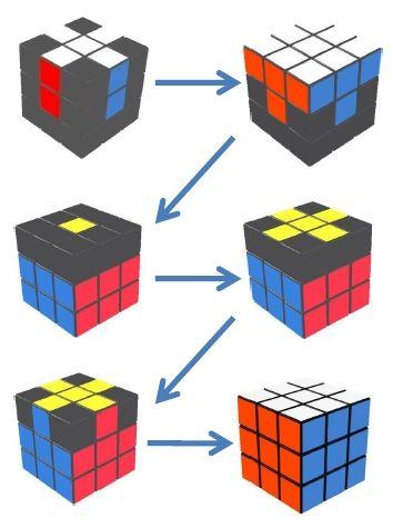 speed-cuber - Beginner-methode(LbL)