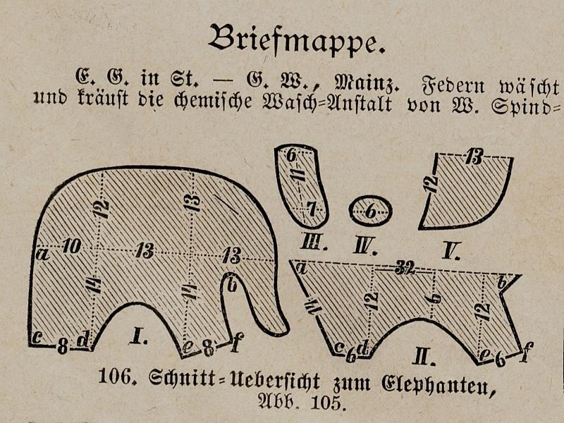 Steifftiere Ein St 252 Ck Kindheit Am Anfang War Der Elefant
