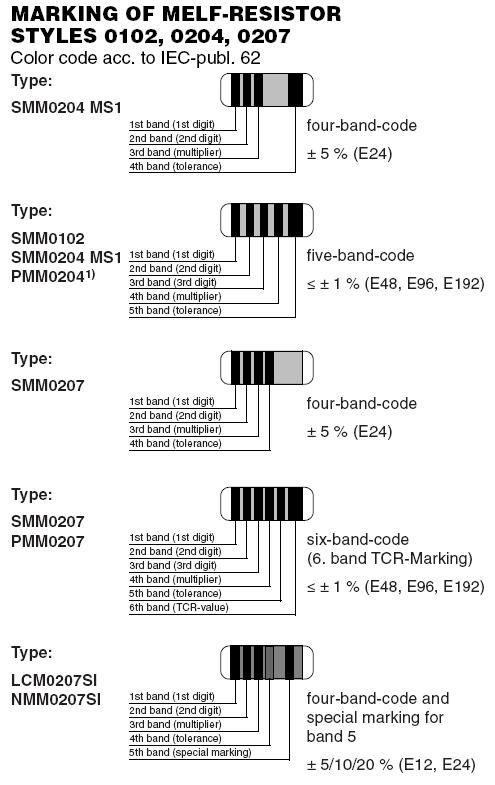Tecnologia De Montaje Superficial Resistores Smd