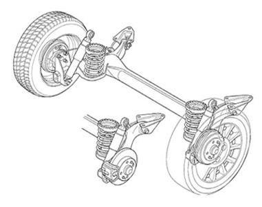 Tipos de ejes de vehiculos