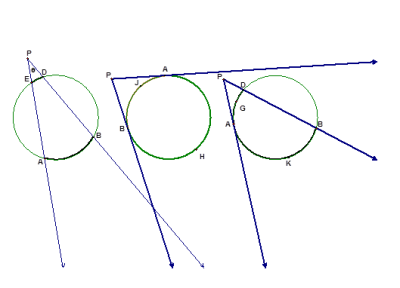 Matem tica y f sica la diversi n del tiempo libre for Exterior a la circunferencia