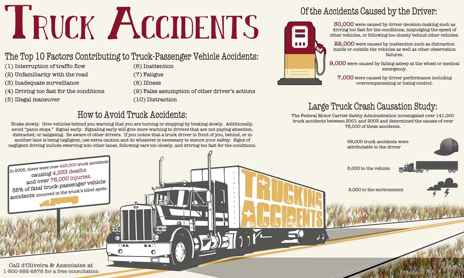 Truck-Driver-Worldwide - Truck Accidents