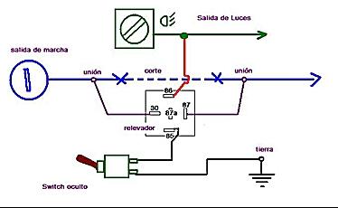 Relevador automotriz diagrama