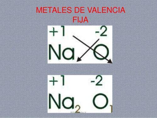 Yonoeesquit valencia y estado de oxigenacion el nmero de oxidacin se define como la carga elctrica formal puede que no sea real que se asigna a un tomo de un elemento en un compuesto urtaz Images
