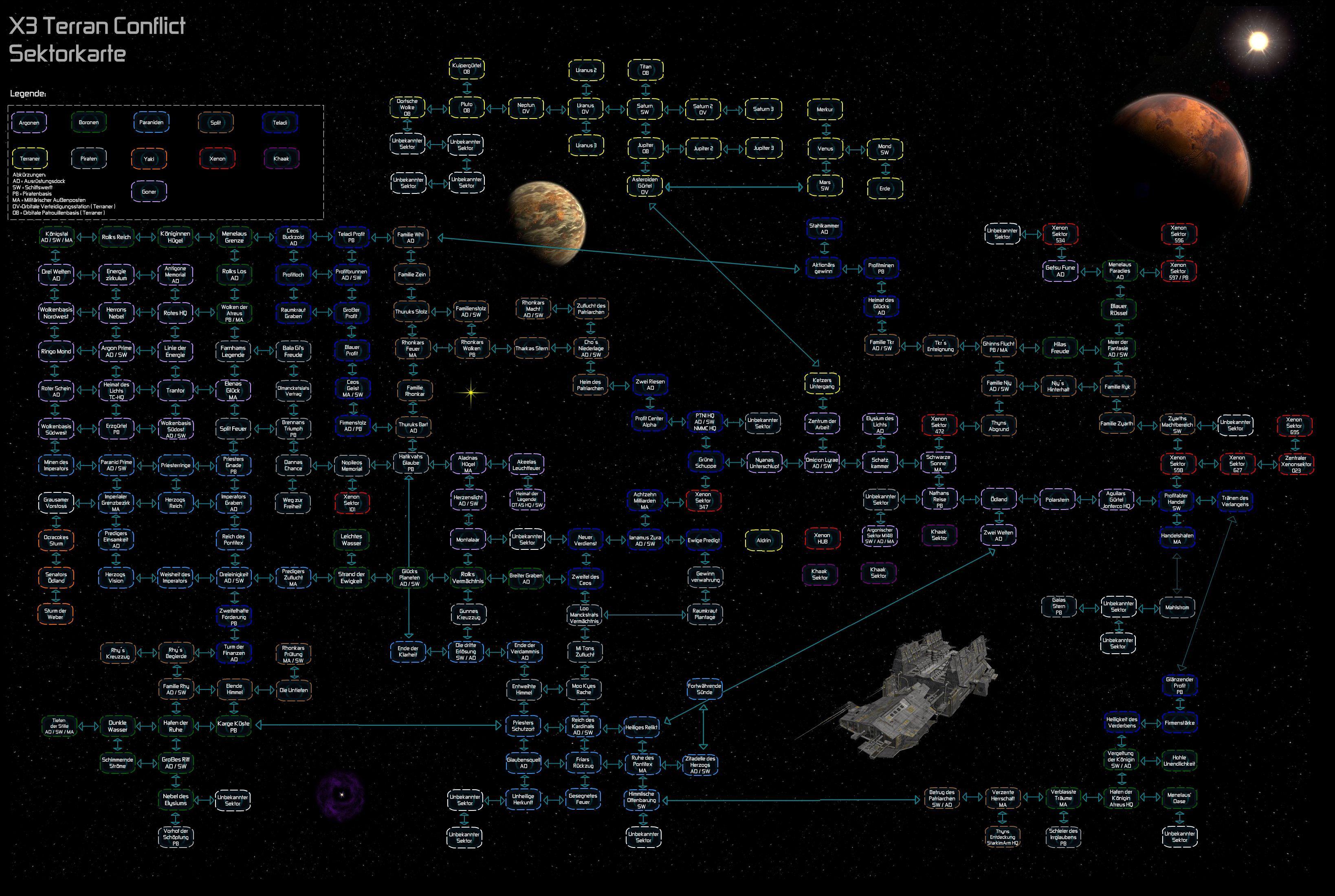 X3 Karte