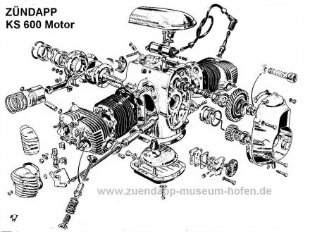 Motoren Explosionszeichnungen on engine blueprints