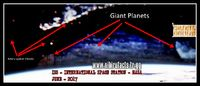 ISS AND NIBIRU SYSTEM PLANETS - GIANT PLANETS JUNE 2017